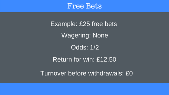 Example of Free Bets