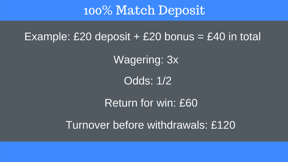 Example of 100% Match Deposit